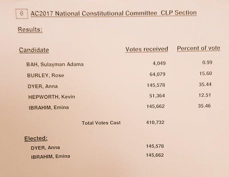 Emina NCC result
